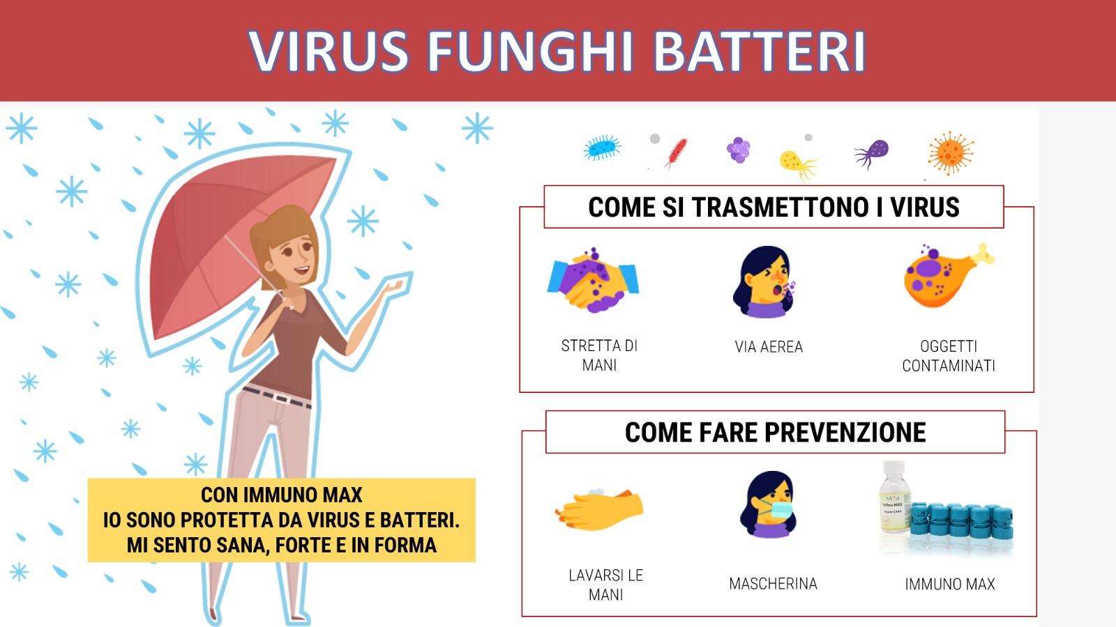 contagio da coronavirus